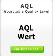 AQL Wert
